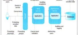 Bảo mật web server phần 1