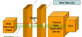 Cài đặt – cấu hình ModSecurity và mod_evasive lên Webserver