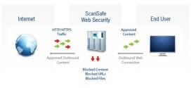 Bảo mật web server phần 2