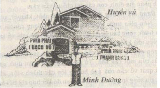anh thanh long